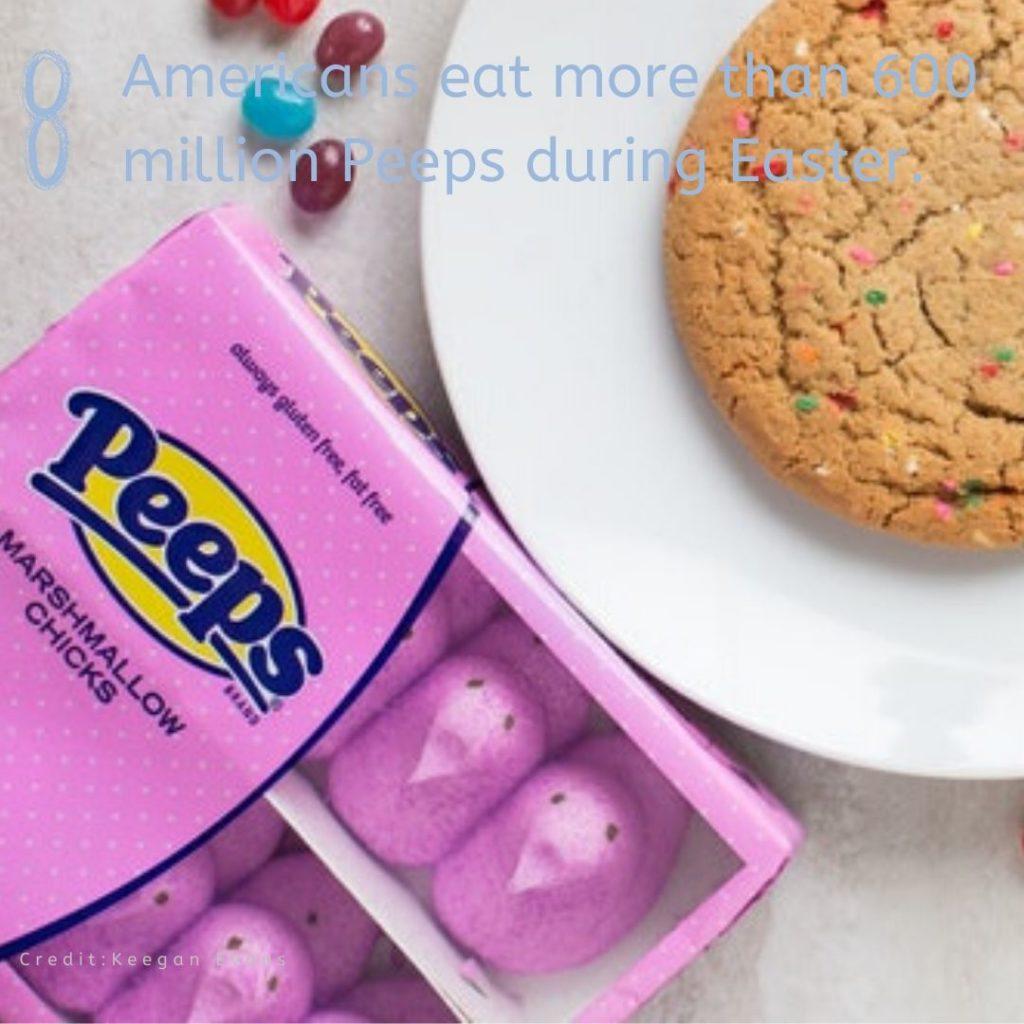 每年復活節,美國人大約吃掉了6億隻彩色小雞棉花糖(Peeps)!